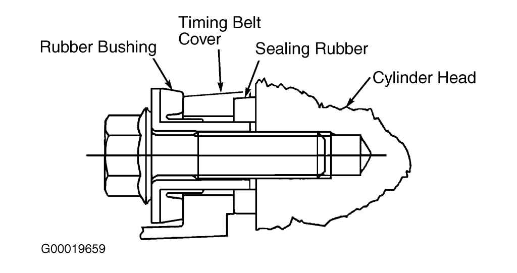 Acura 3.5L V6 – SLX 6