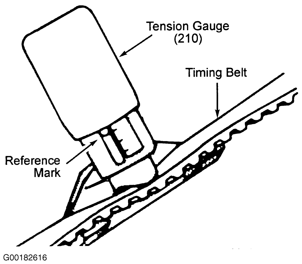 Audi 1.6L 4-Cylinder – Diesel 2