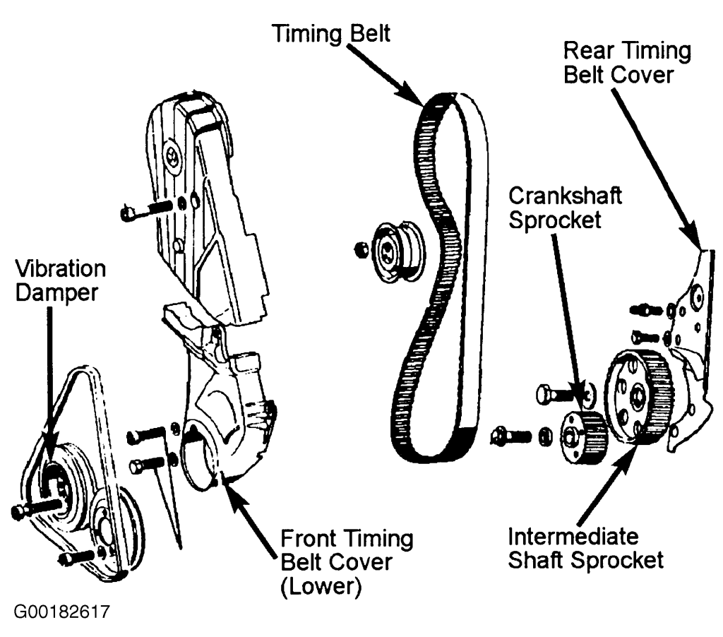 Audi 1.8L 4-Cylinder – 1984-87 1