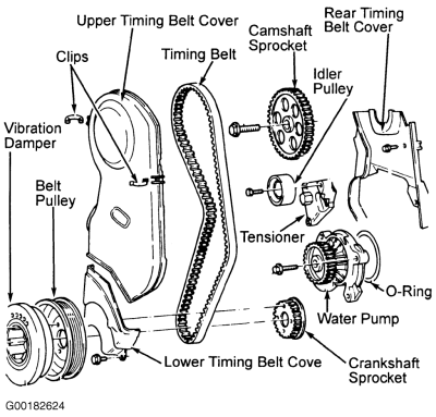Audi 2.1L & 2.2L 5-Cylinder, 1978-91 1