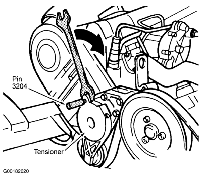 Audi 2.2L 5-Cylinder – Turbo, 1992-95 1
