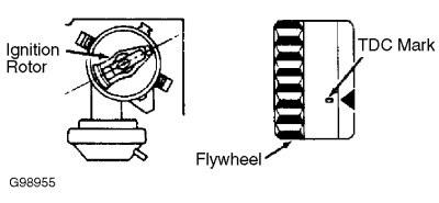 Audi 2.3L 5-Cylinder – Coupe Quattro 3