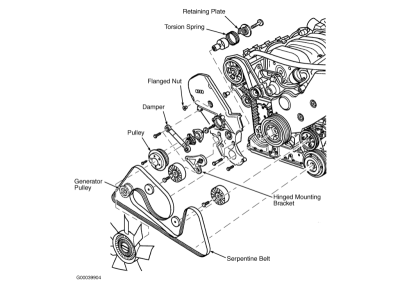 Audi 3.6L & 4.2L V8 – 1990-94 02