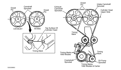 Chrysler 1.6L 4-Cylinder - DOHC 02