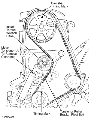 Chrysler 2.0L 4 Cylinder VINs C F 2000 04 10