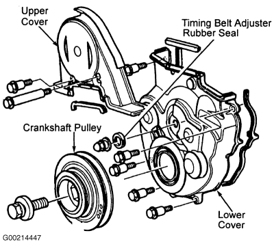 4 0 Sohc