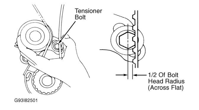 Hyundai 1.6L 4 Cilindros - DOHC (2001 - 2004)