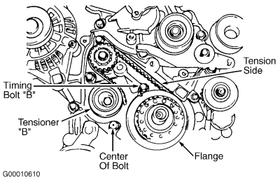 Hyundai 2.4L 4 Cilindros – DOHC