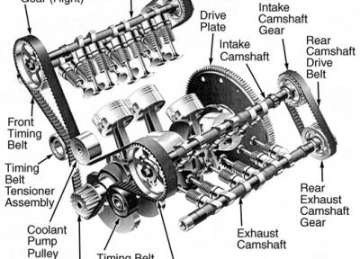 Land Rover 2.5L KV6 - DOHC 2002 - 2004 (diagrama 1)
