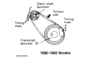 Mitsubishi_2.0L_4 Cilindros_DOHC_Eclipse_y_Galant_7