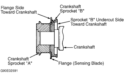 Mitsubishi_2.4L_4 Cilindros_DOHC_9