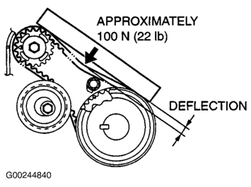 Mitsubishi_2.4L_4 Cilindros_Lancer_y_Outlander_24
