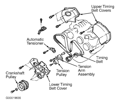 Mitsubishi_3.5L_V6_DOHC_2