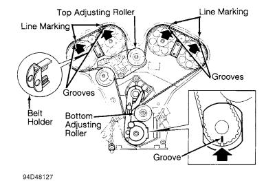 SAAB_2.5L_y_3.0L_V6_1994-1997_2