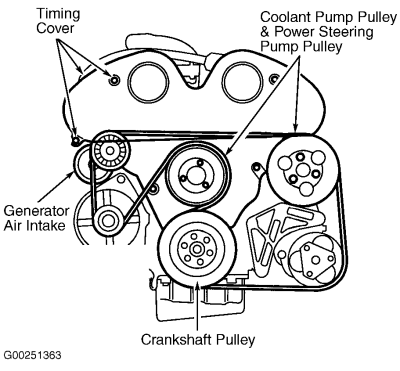 SAAB_3.0L_V6_DOHC_1999-2003_4