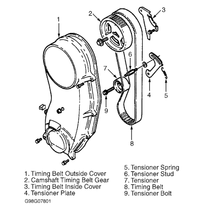 Suzuki_1.3L_4_Cilindros_SOHC_2