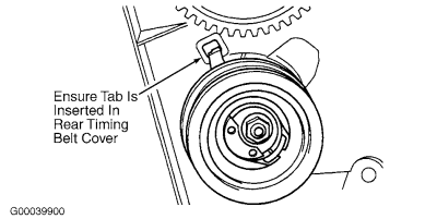 Volkswagen 1.9L – 4 Cilindros – Turbo Diesel – Motor ALH (diagrama 7)